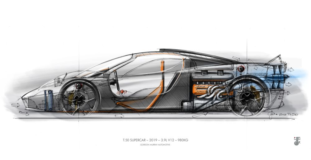 Concept T.50 - Gordon Murray Automotive